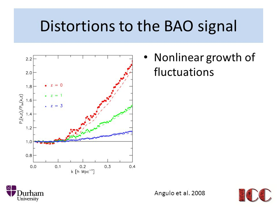 Distortions to the BAO signal