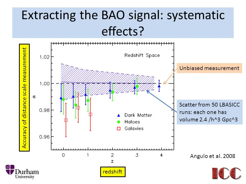 Extracting the BAO signal: systematic effects