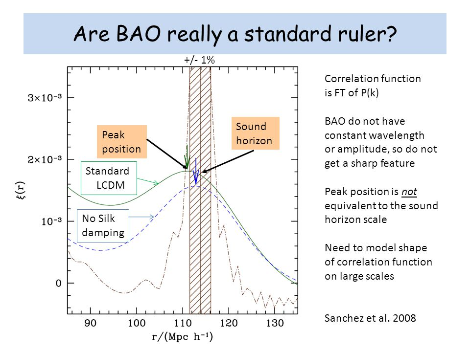 Are BAO really a standard ruler