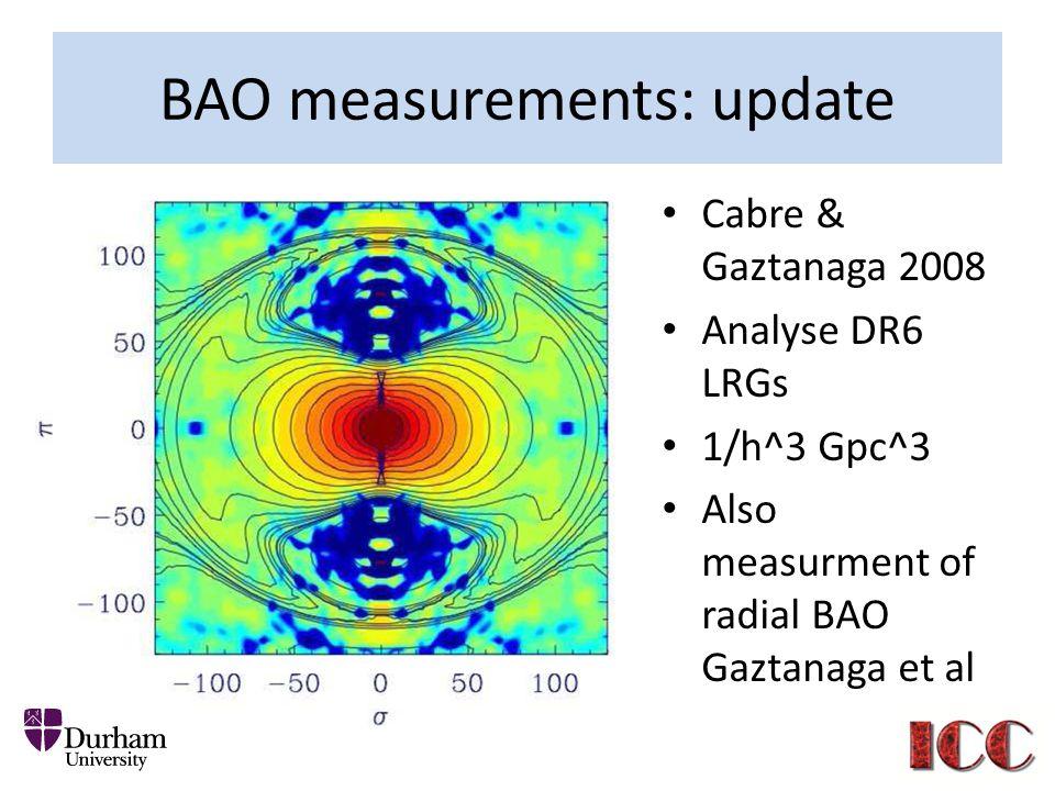 BAO measurements: update