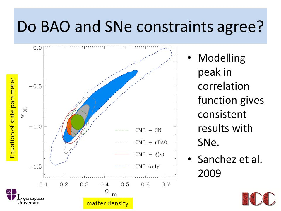 Do BAO and SNe constraints agree