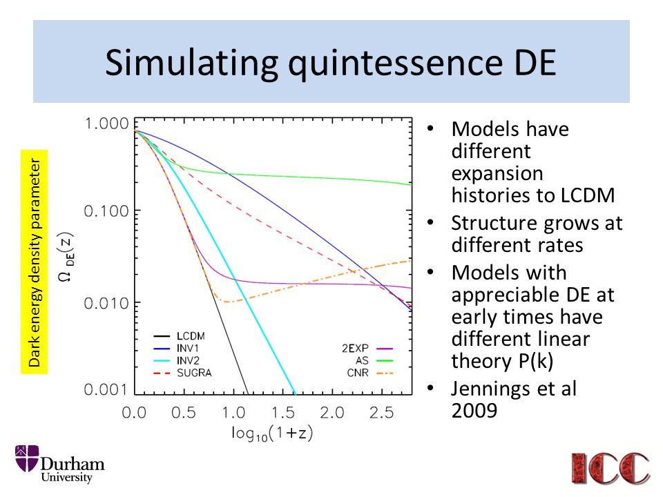 Simulating quintessence DE