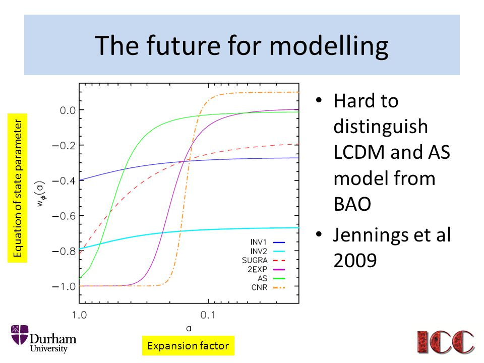 The future for modelling