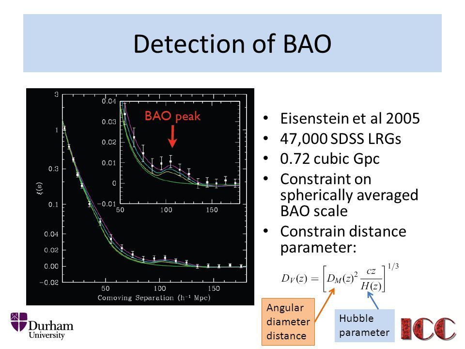 Detection of BAO Eisenstein et al 2005 47,000 SDSS LRGs 0.72 cubic Gpc