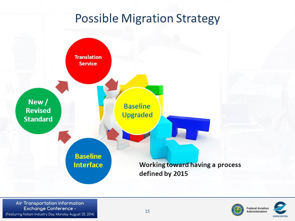 Possible Migration Strategy