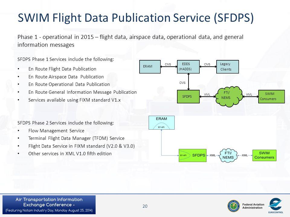 SWIM Flight Data Publication Service (SFDPS)