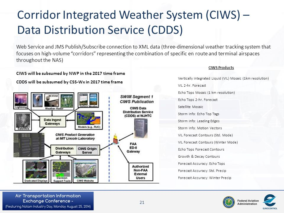 Corridor Integrated Weather System (CIWS) – Data Distribution Service (CDDS)