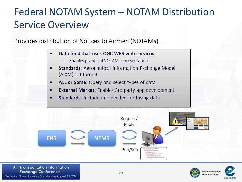 Federal NOTAM System – NOTAM Distribution Service Overview