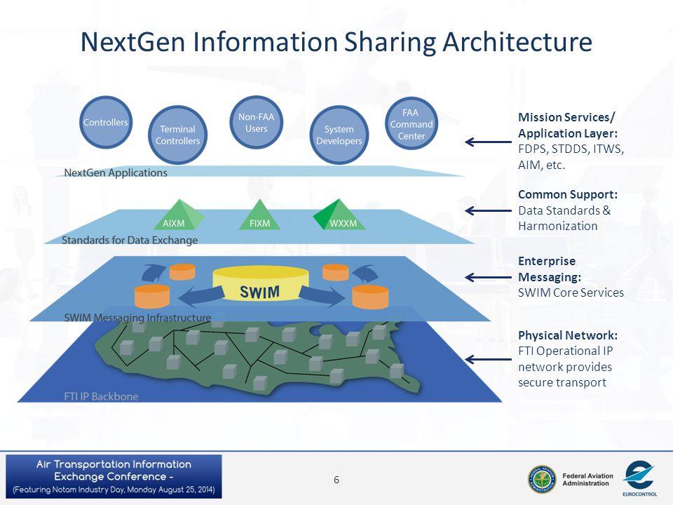 NextGen Information Sharing Architecture