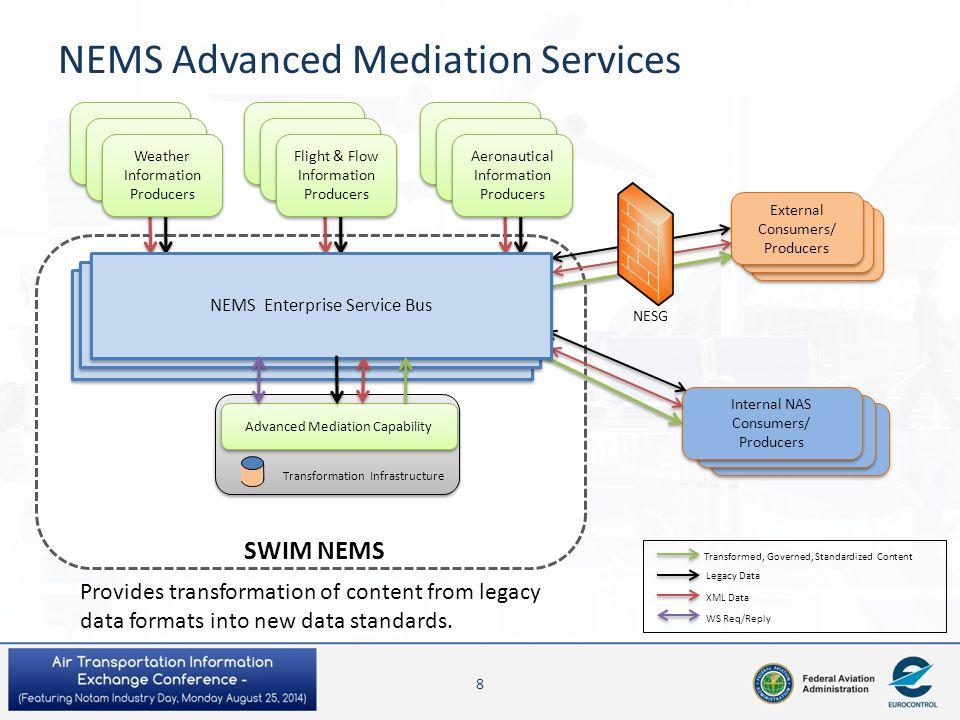 NEMS Advanced Mediation Services