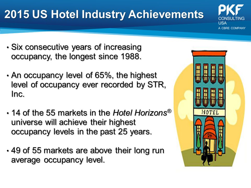 2015 US Hotel Industry Achievements