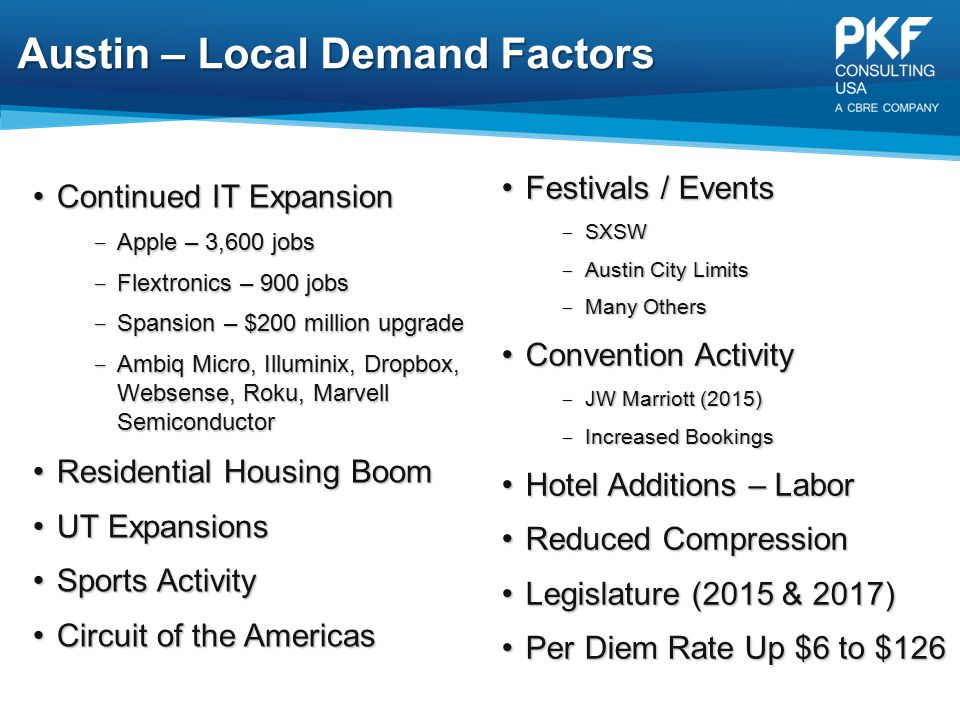 Austin – Local Demand Factors