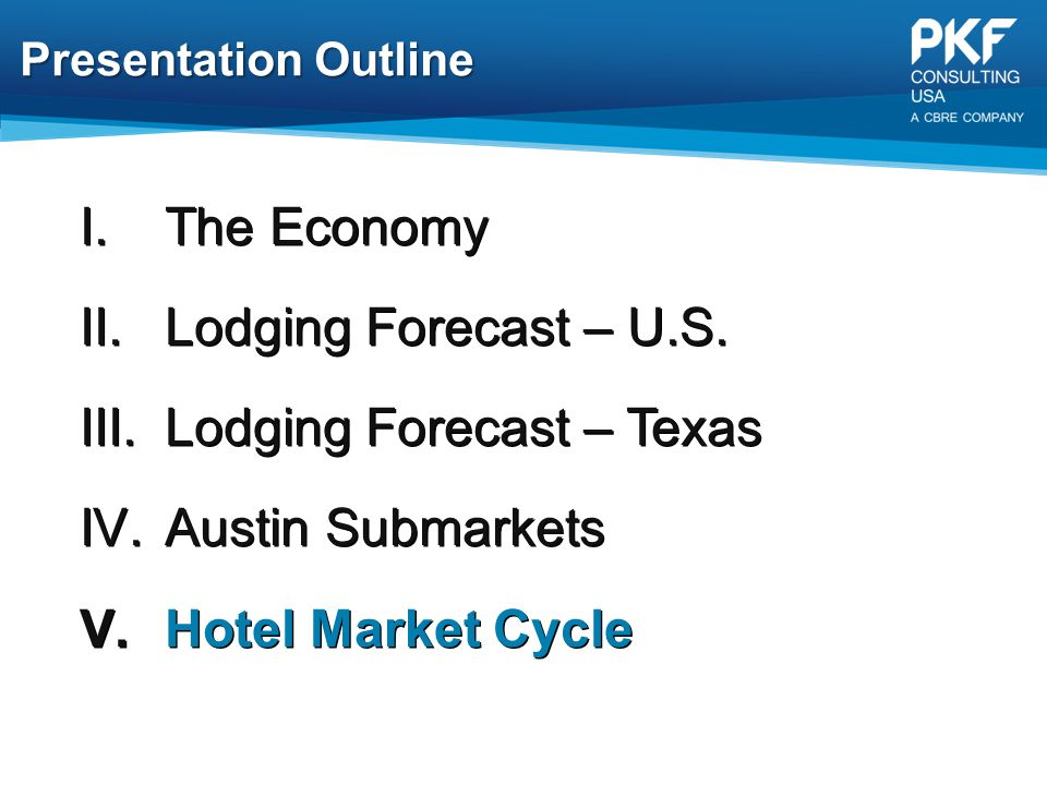 Lodging Forecast – Texas Austin Submarkets Hotel Market Cycle