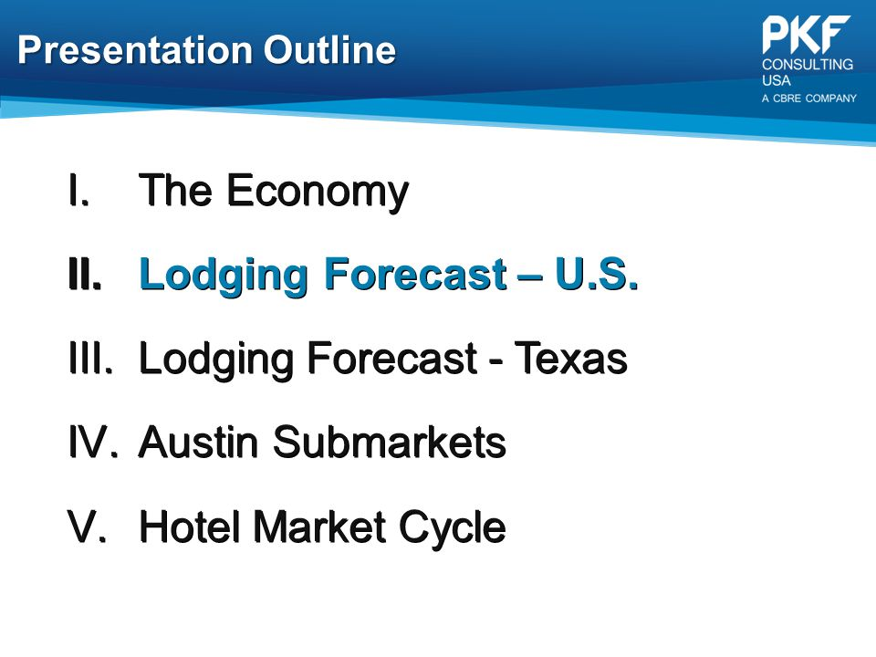 Lodging Forecast - Texas Austin Submarkets Hotel Market Cycle