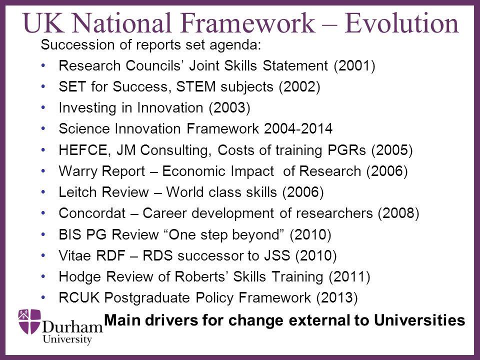UK National Framework – Evolution
