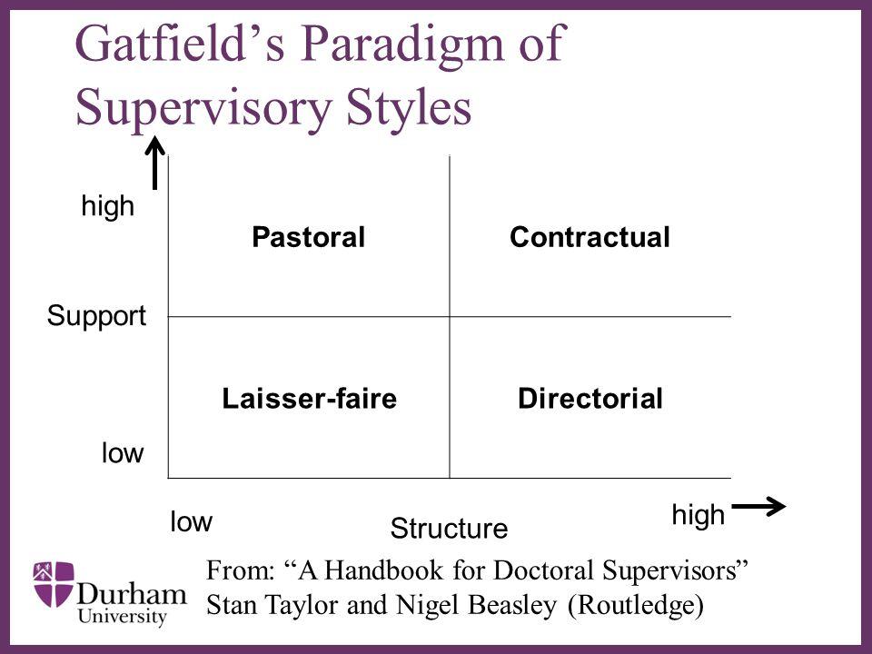 Gatfield's Paradigm of Supervisory Styles