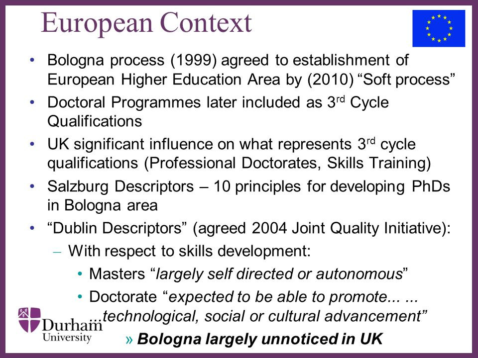 European Context Bologna process (1999) agreed to establishment of European Higher Education Area by (2010) Soft process