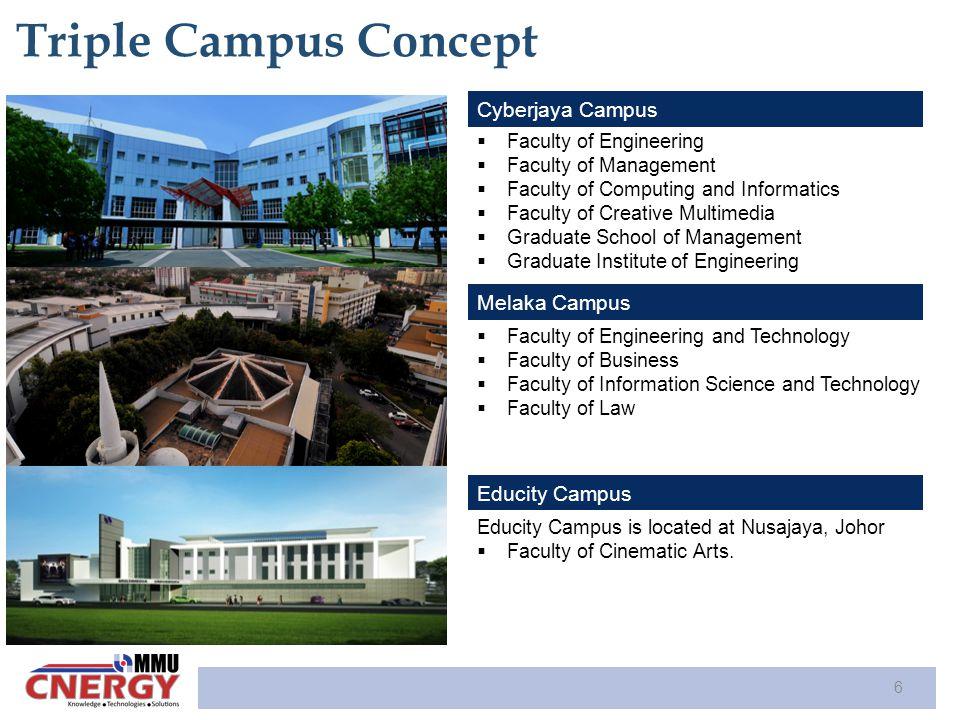Triple Campus Concept Cyberjaya Campus Melaka Campus Educity Campus
