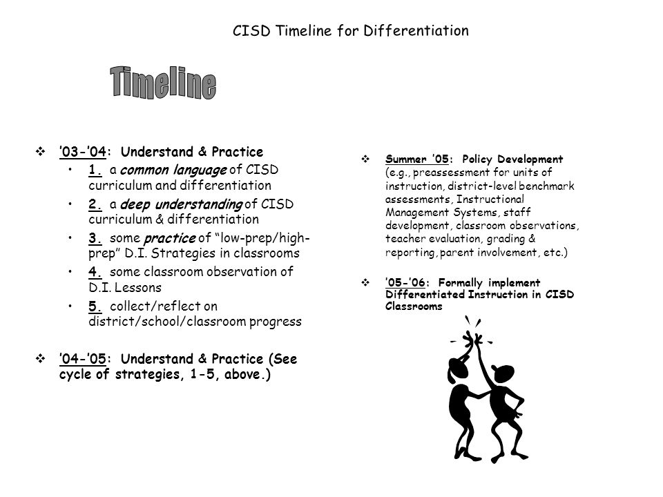 CISD Timeline for Differentiation