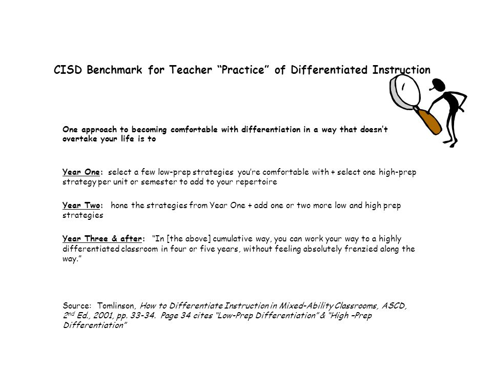 CISD Benchmark for Teacher Practice of Differentiated Instruction
