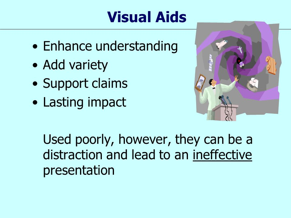 Visual Aids Enhance understanding Add variety Support claims