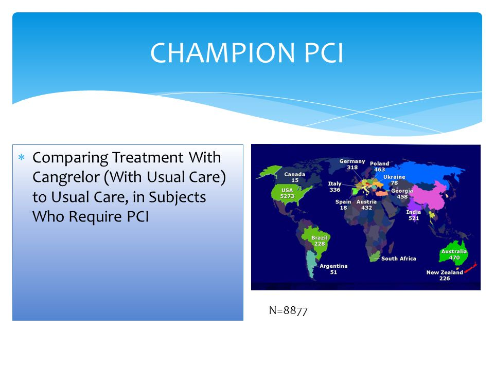 CHAMPION PCI Comparing Treatment With Cangrelor (With Usual Care) to Usual Care, in Subjects Who Require PCI.