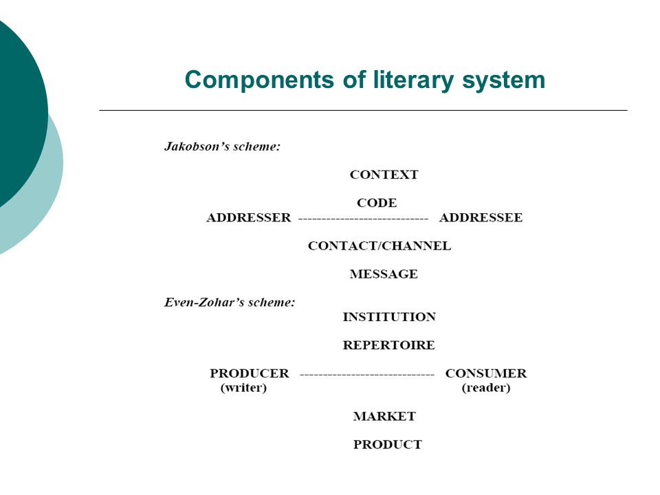 Components of literary system