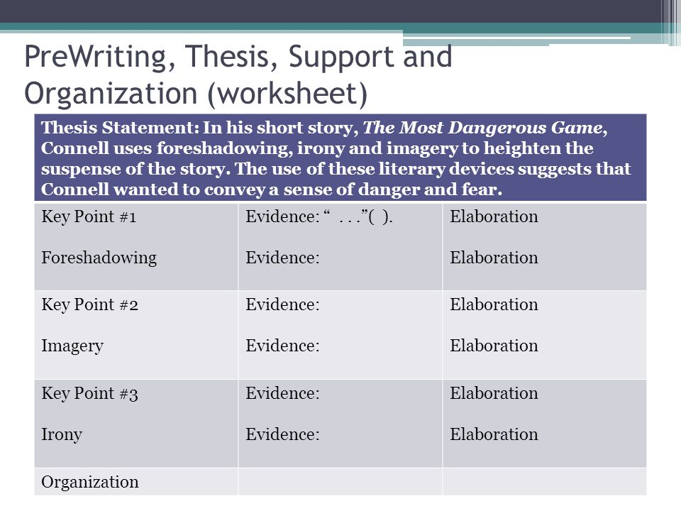 organization associated with thesis statement