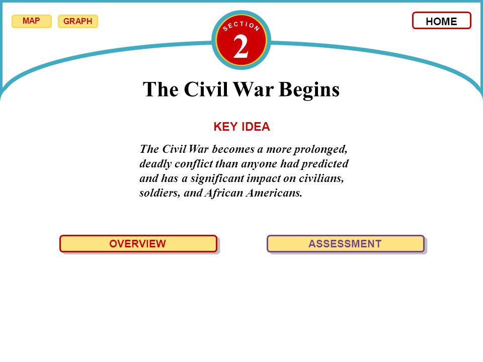 2 The Civil War Begins KEY IDEA