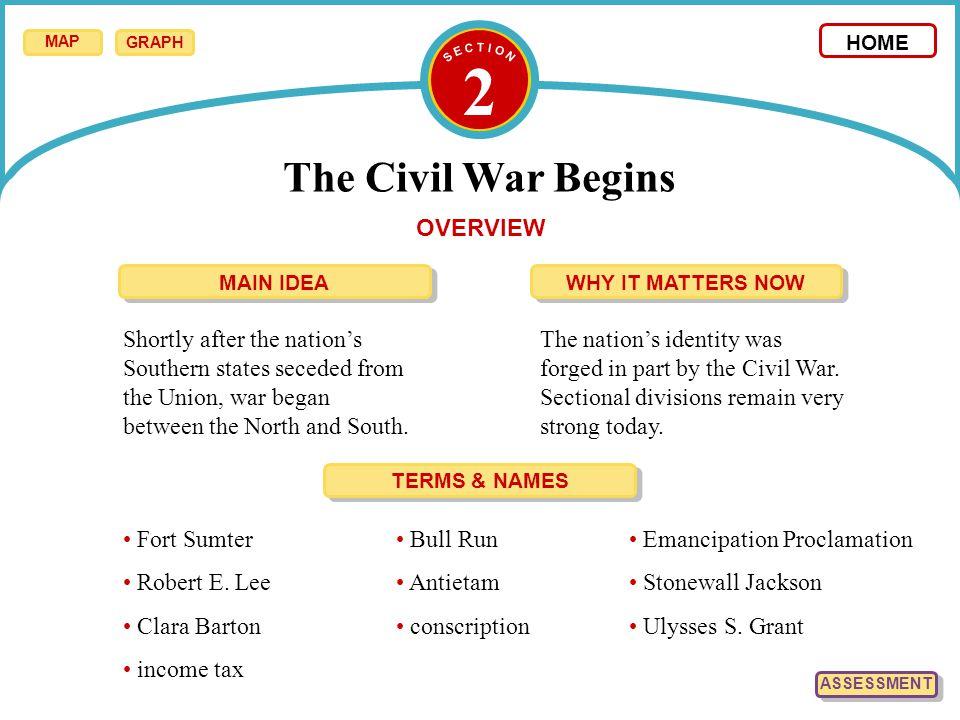 2 The Civil War Begins OVERVIEW