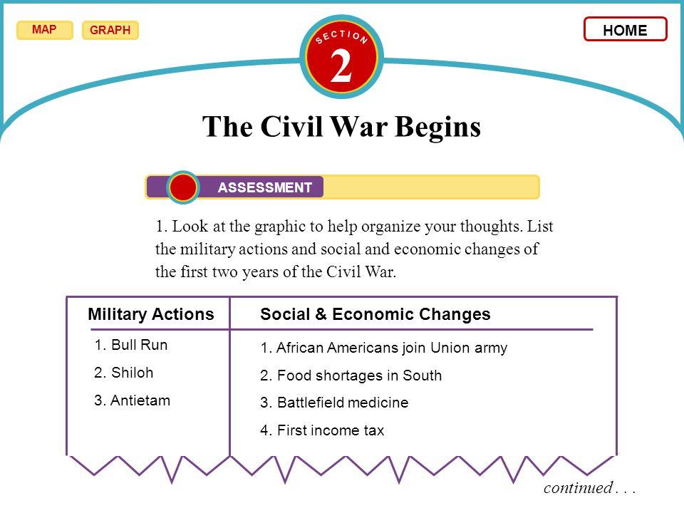 S E C T I O N 2. The Civil War Begins. MAP. GRAPH. HOME. ASSESSMENT.
