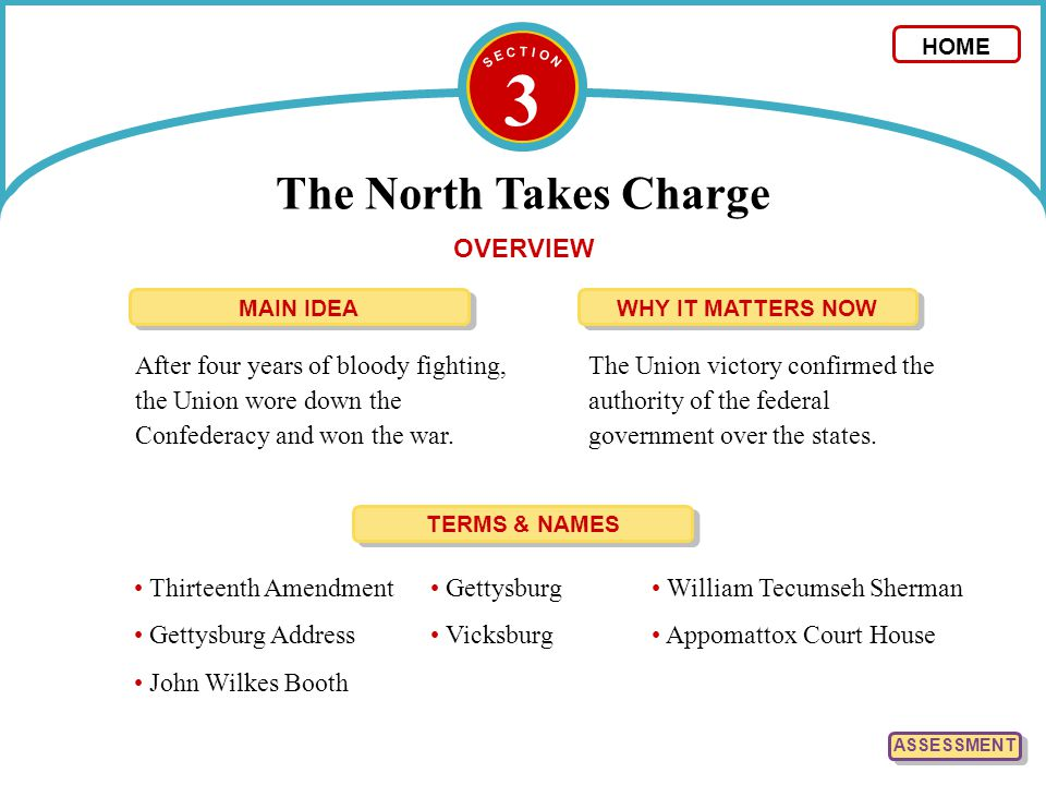 3 The North Takes Charge OVERVIEW