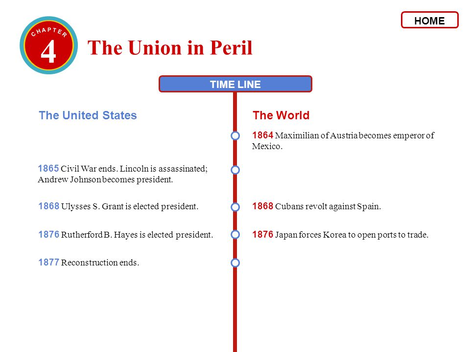 4 The Union in Peril The United States The World HOME TIME LINE