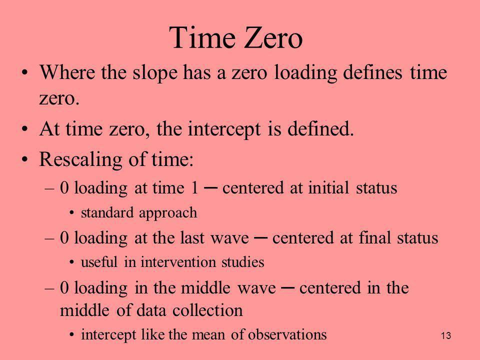 Time Zero Where the slope has a zero loading defines time zero.