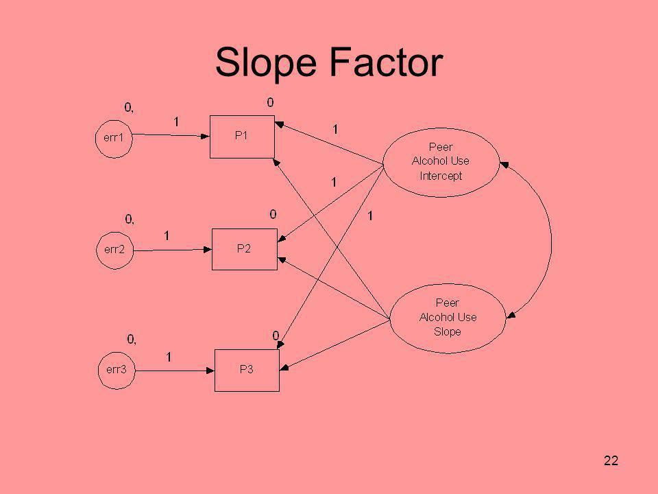 Slope Factor
