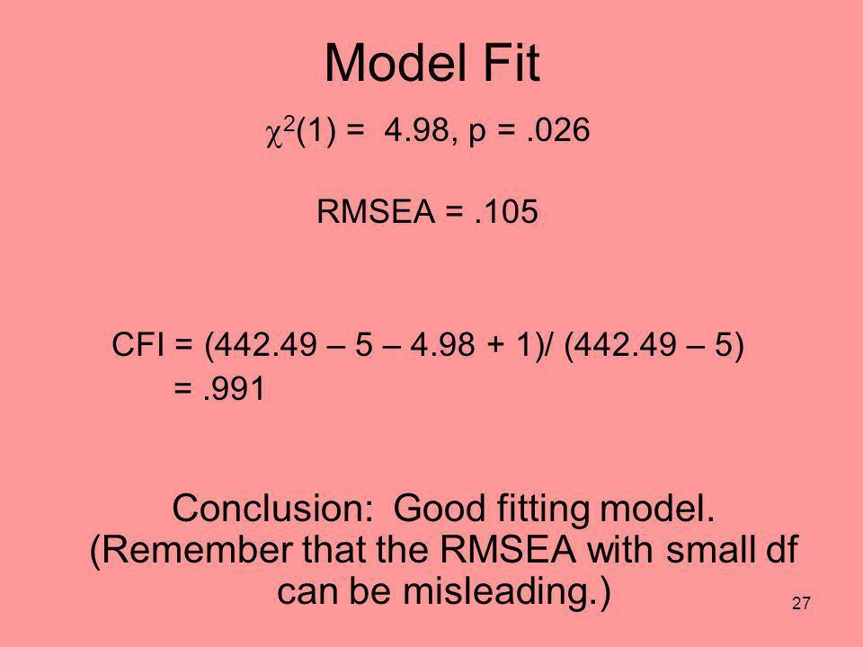 Model Fit c2(1) = 4.98, p = .026 RMSEA = .105