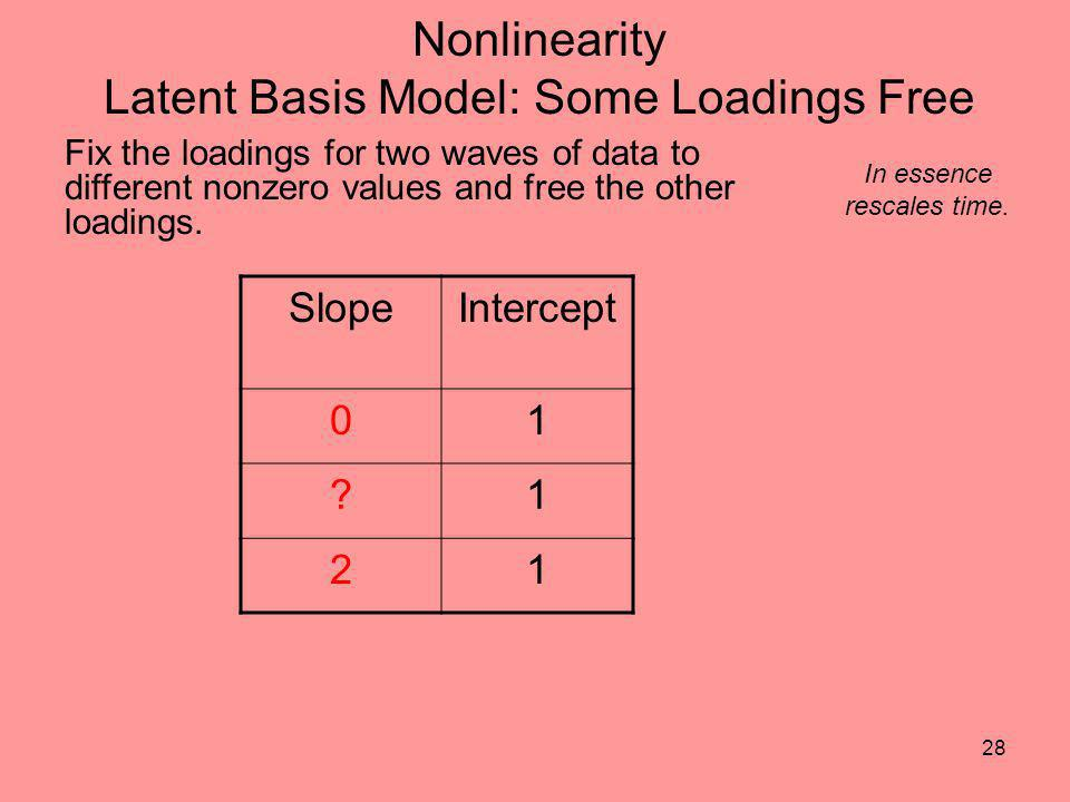Nonlinearity Latent Basis Model: Some Loadings Free