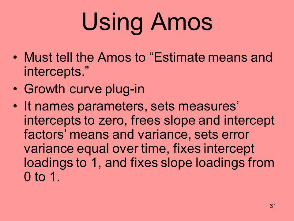 Using Amos Must tell the Amos to Estimate means and intercepts.