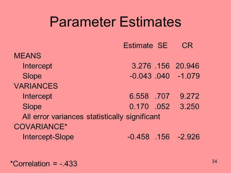 Parameter Estimates Estimate SE CR MEANS Intercept 3.276 .156 20.946