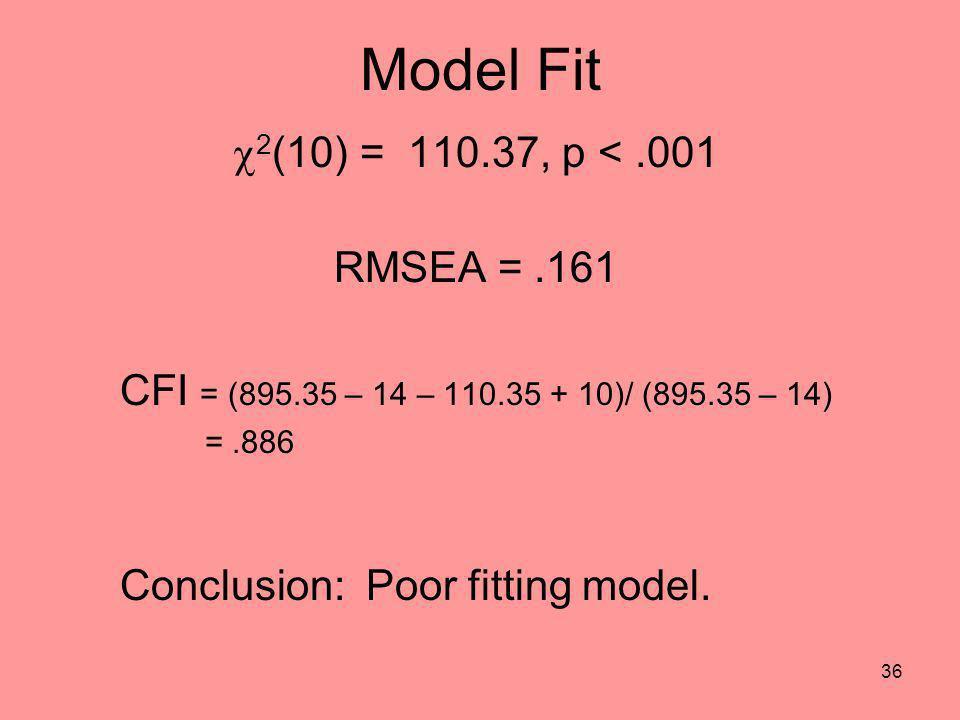 Model Fit c2(10) = 110.37, p < .001 RMSEA = .161