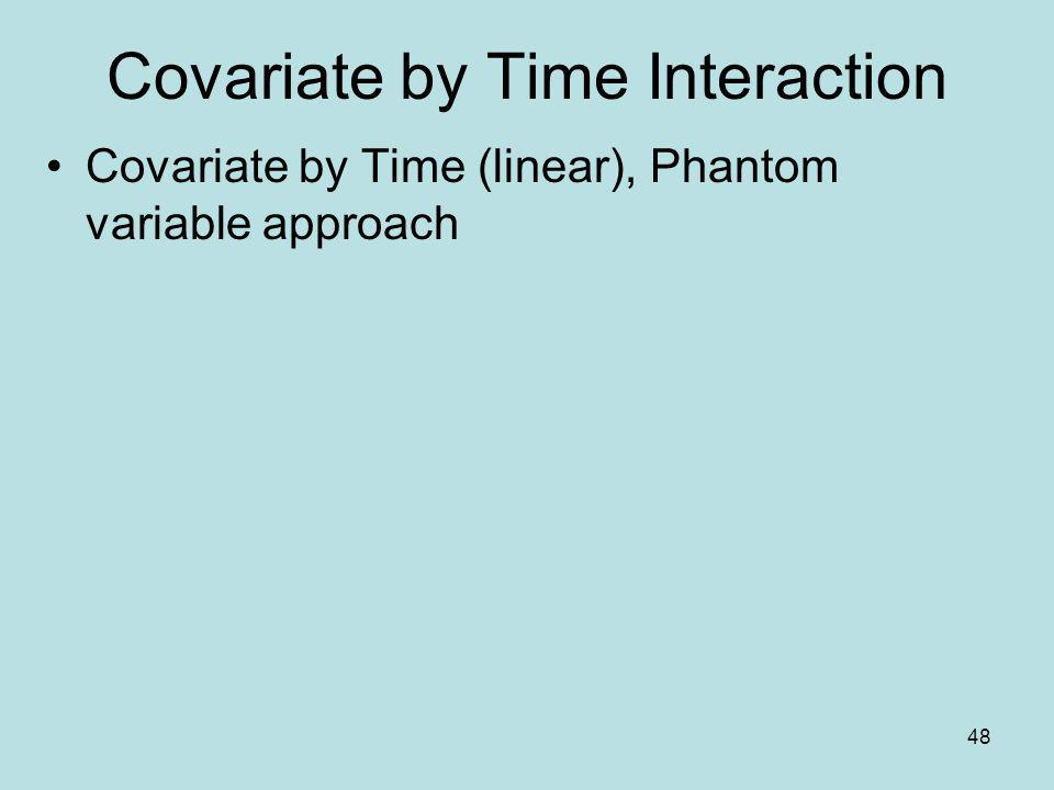 Covariate by Time Interaction
