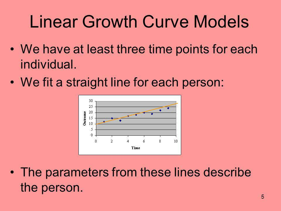 Linear Growth Curve Models