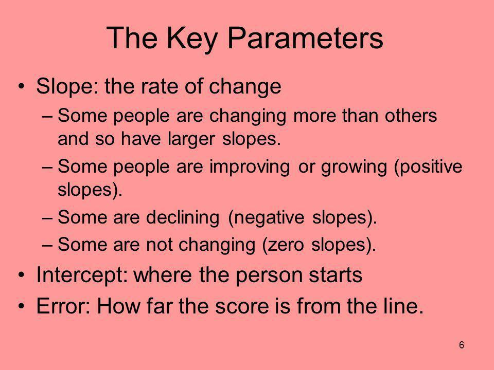 The Key Parameters Slope: the rate of change