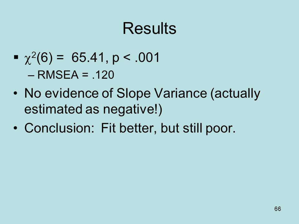 Results c2(6) = 65.41, p < .001. RMSEA = .120. No evidence of Slope Variance (actually estimated as negative!)