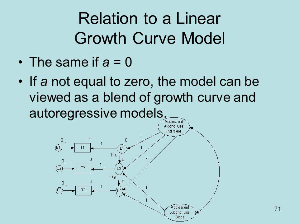 Relation to a Linear Growth Curve Model