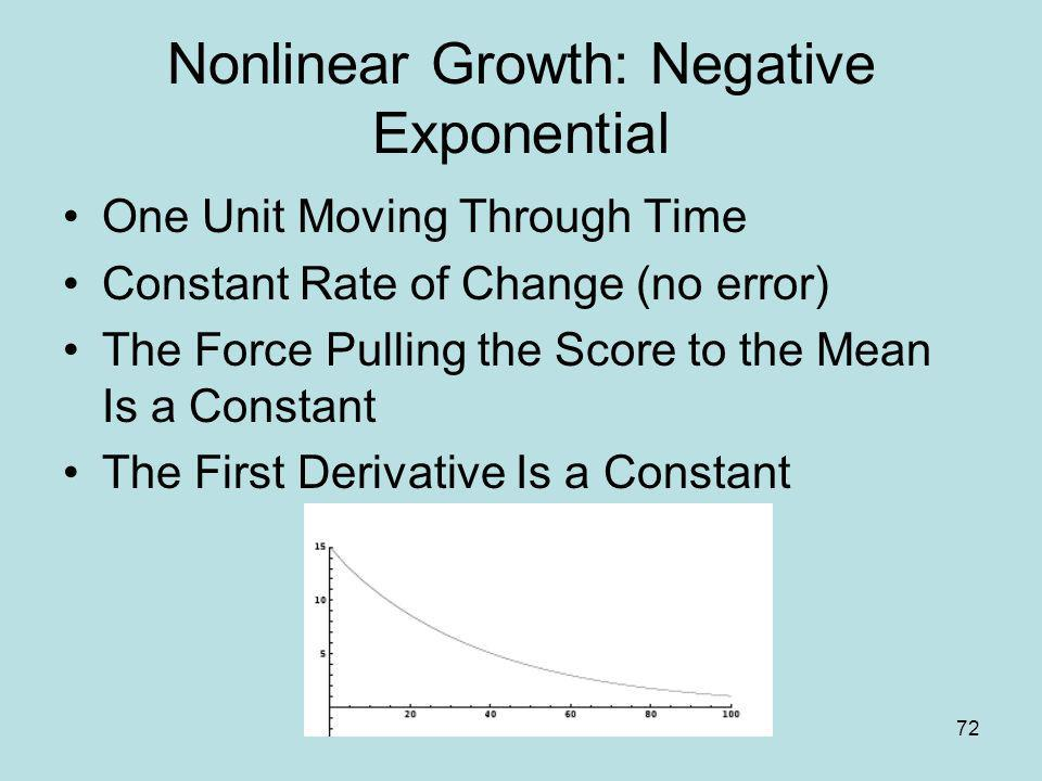 Nonlinear Growth: Negative Exponential
