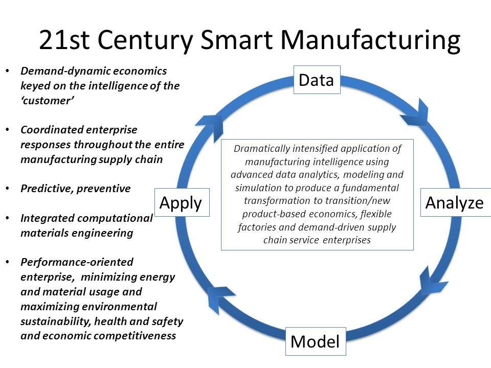 21st Century Smart Manufacturing