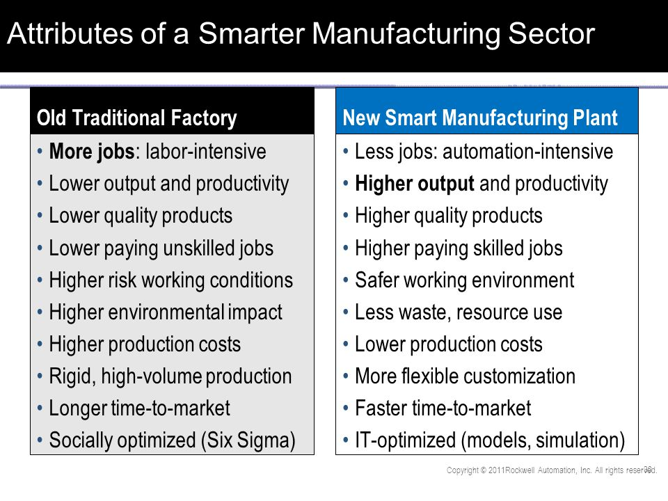 Attributes of a Smarter Manufacturing Sector