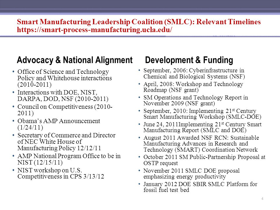 Advocacy & National Alignment Development & Funding