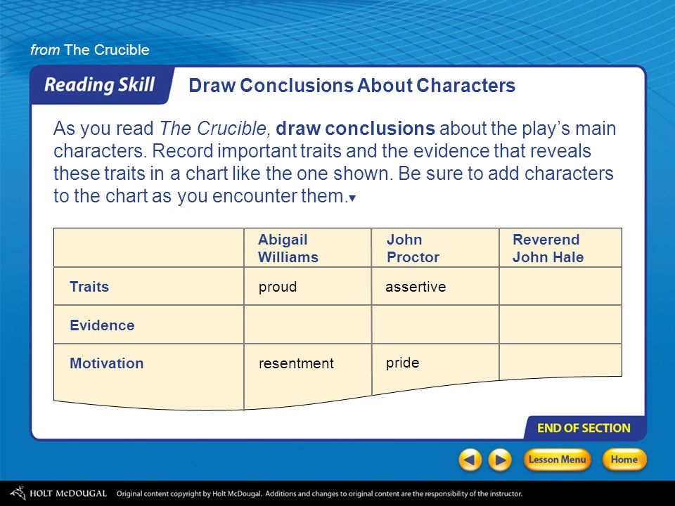 Draw Conclusions About Characters